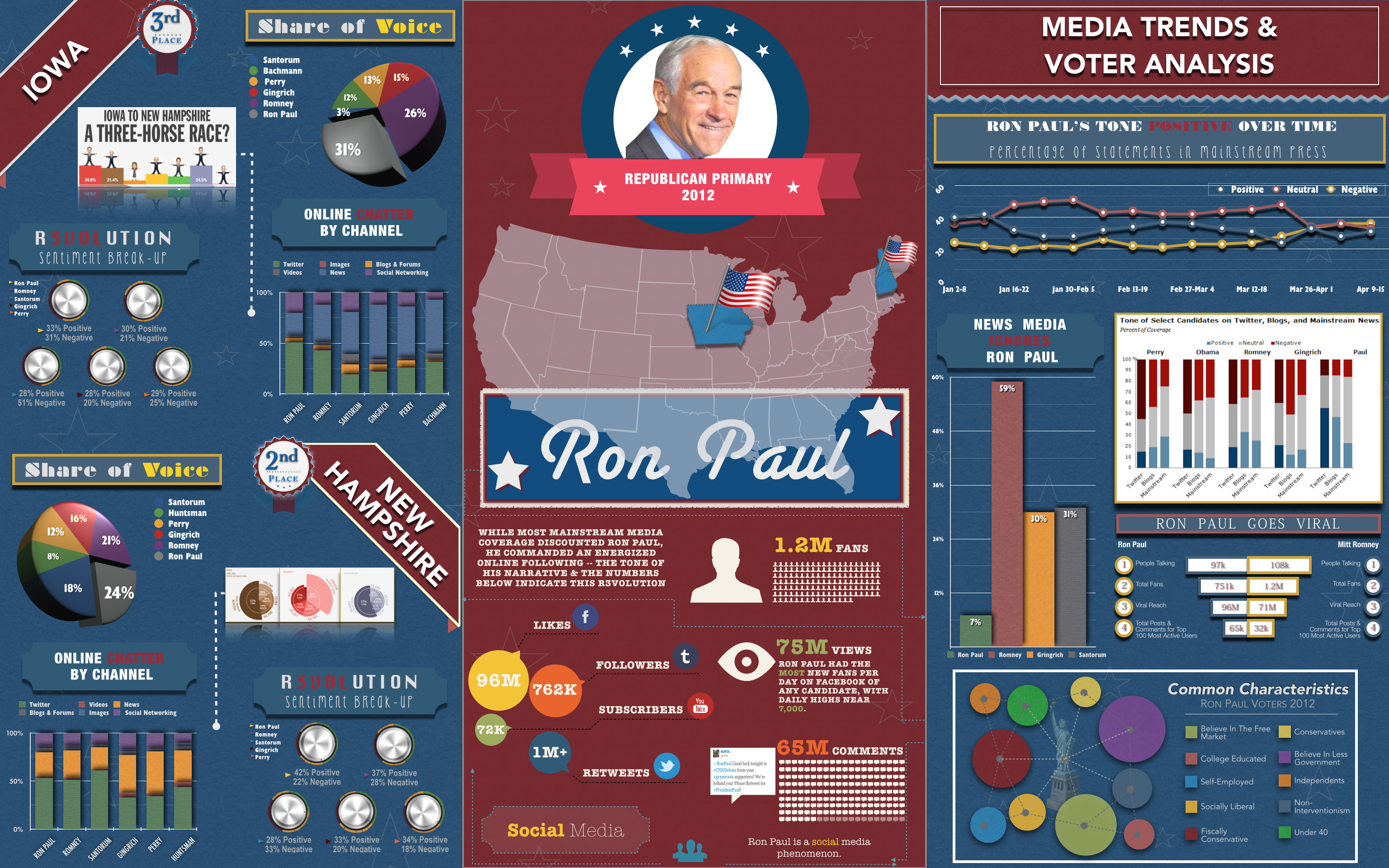 stand with rand 2016 a dashboard analysis of a predecessor s