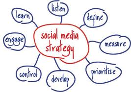 images_main-image-for-social-media-engagement-strategy